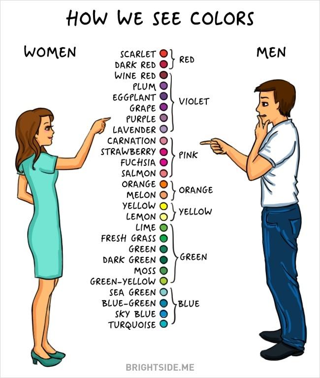 roznice-pomiedzy-kobietami-i-mezczyznami (12)
