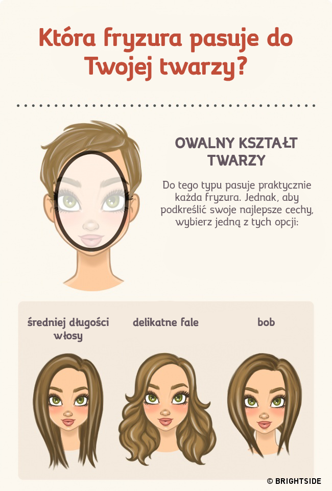 owal-twarzy-a-fryzura (1)