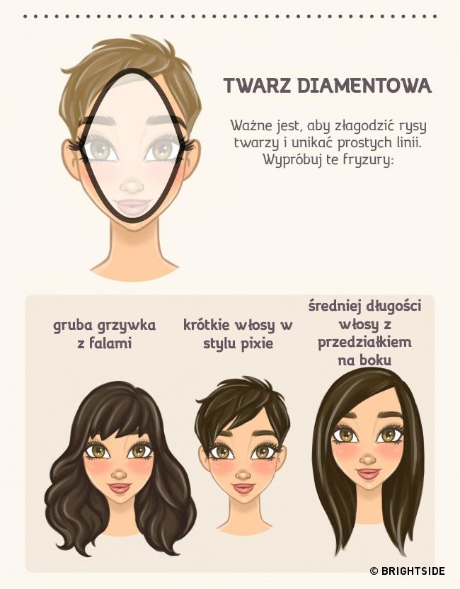 owal-twarzy-a-fryzura (5)