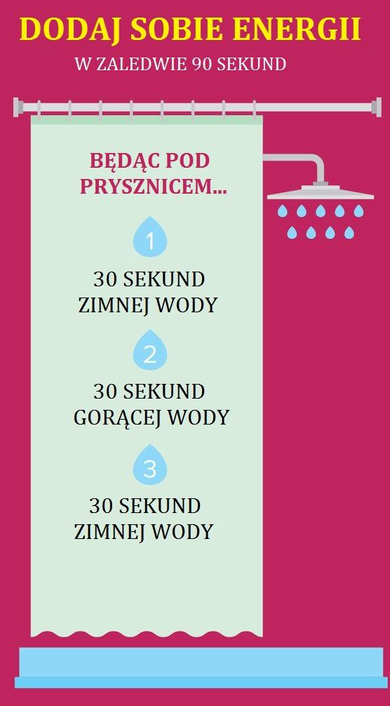 pobudzajacy-prysznic-1