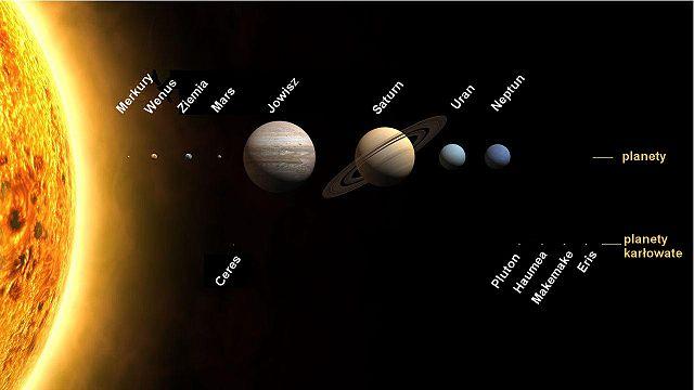 34 zdjęcia Wszechświata, które sprawią, że poczujesz się naprawdę mały
