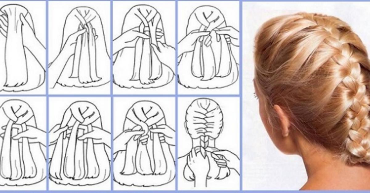 Jak Zrobić Kłosa Fryzura Na Wiele Okazji Dzięki Której