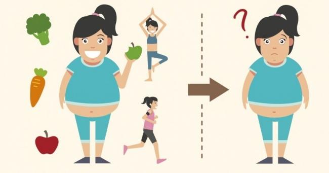 Jeśli jesz zdrowo i regularnie ćwiczysz, a mimo to nie możesz schudnąć, to może być przyczyna
