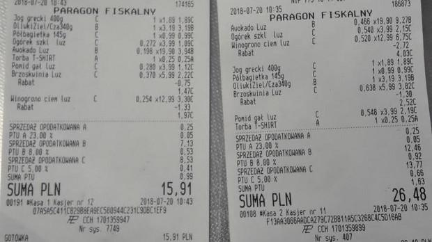 Te same zakupy, a 10 złotych różnicy w tej samej Biedronce. Klient nie dał się oszukać
