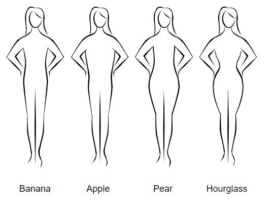 Mężczyźni wybrali figurę kobiet, która pociąga ich najbardziej. Byli w pełni zgodni