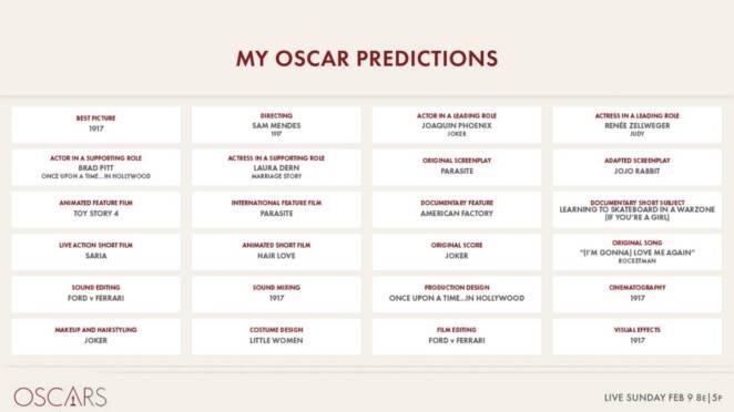 wyciekła informacja o zwycięzcach Oscarów 3