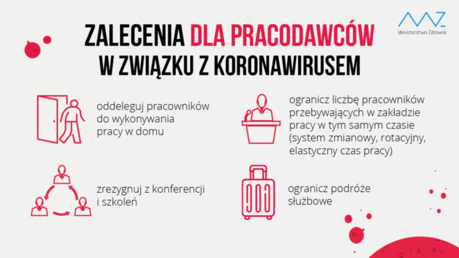 tysiące zakażeń koronawirusem w Polsce