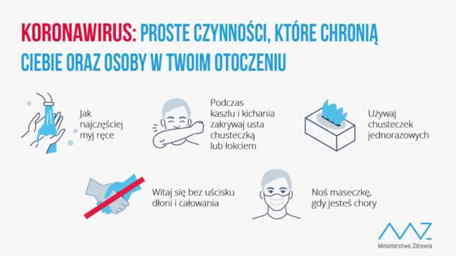 wzrost ilości zakażeń koronawirusem
