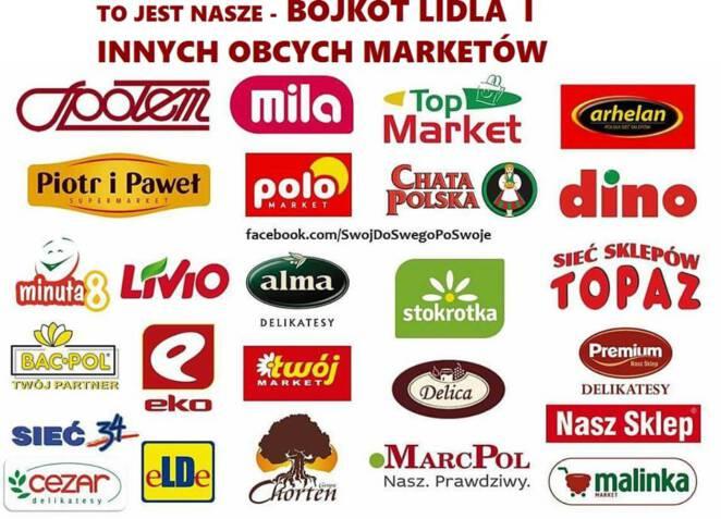 ranking polskich sklepów